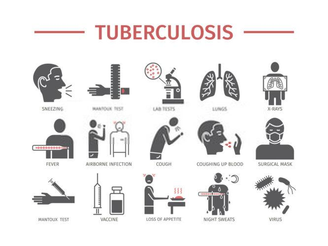 TB as a communicable disease